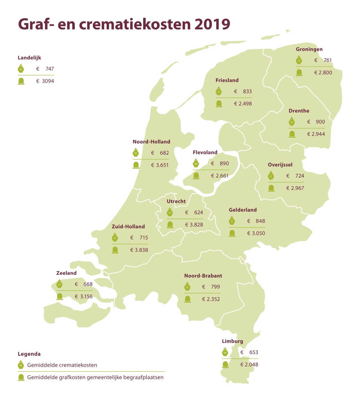 Grafkosten en crematiekosten in 2019